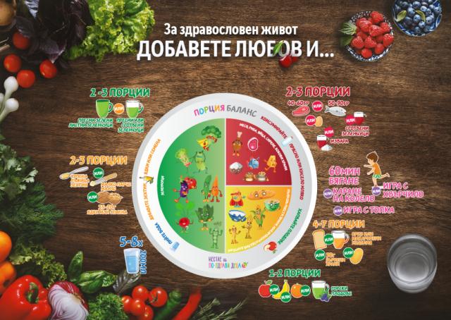 180 родители с рецепти за балансирано хранене на децата
